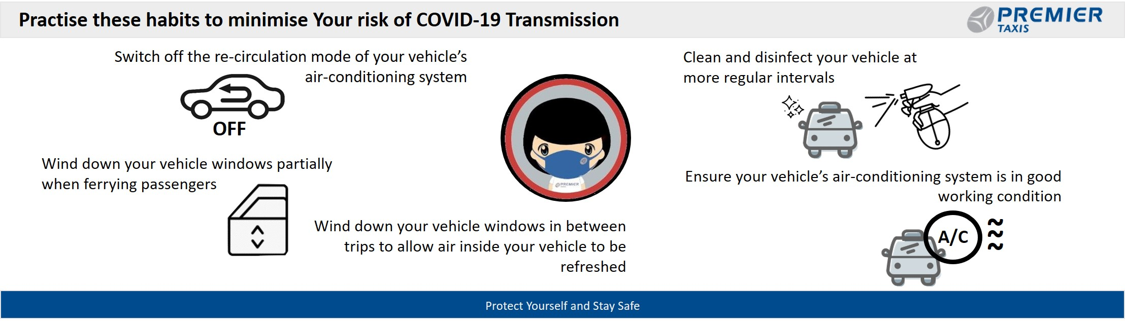 Minimise_risk_of_covid_19_transmission